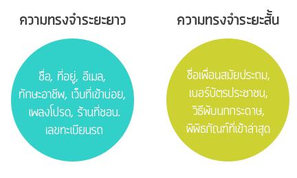 diagram-memory-02